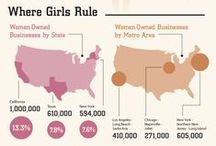 Women Entrepreneurs  / by Made in USA Challenge