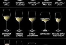 Wine Graphs / wine facts in graphs