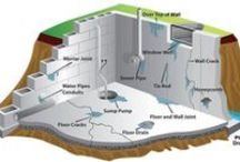 Basement Waterproofing / What is basement waterproofing and why is it important? Mid-Atlantic Waterproofing has been the expert in basement waterproofing and foundation repair since 1965!