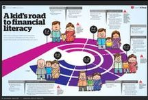 Financial Literacy / Because our children are our future. http://www.heinyscottinvestmentgroup.com