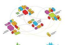 Méthode : programmation architecturale