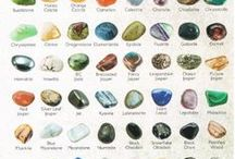 Gem Stones Collection/Koleksi Batu Mulia / From all of the World: Collection & information