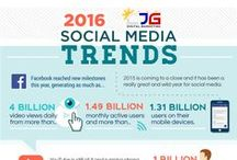 Social Media Marketing Tips and Infographics / Best curated contents from the top social media websites across the Internet.
