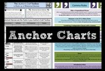 ELA Anchor Chart Quick References / Anchor Charts and Quick Reference Guides for Middle School English Language Arts including: Citing Evidence, Informational Texts, Grammar, Drafting Writing, Revising Writing, and Test Taking Strategies.