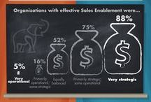 Sales Enablement / Learn how to use sales enablement and land those customers!