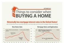 Home Buyers / Home Buyers