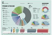 Книжная инфографика