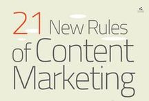 Content Marketing / How to get the most out of the content you create for your business