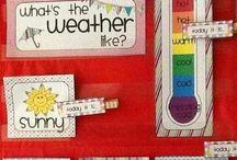 Ideoita lasten opetukseen / kindergarten teaching ideas