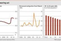 Labour market and economics, statistics and charts. / Grafici, dati e spunti su economia, lavoro ed occupazione nel mondo. Infografiche economia e lavoro. Labour market and economics, statistics and charts.