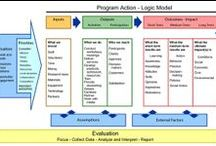 Logic Model Resources / A collection of resources on how to develop logic models from www.communitysolutions.ca