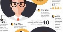Startups, Small Business and Entrepreneurs: Best Infographic