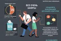 Комьюнити менеджмент,  SMM , контент-маркетинг и социальные сети: все самое лучшее / Русскоязычная инфографика: социальные медиа и соцсети (#facebook #twitter #pinterest #instagram #linkedin #youtube #periscope);  а также  #контент, #сторителлинг, #блоггинг и комьюнити менеджмент