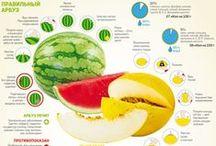 Лучшее: Кулинария, Еда, Напитки, Сервировка / Лучшая  #инфографика: #рецепты, #блюда, #напитки, #кулинария, #овощи, #фрукты, #кофе, #чай, #сервировка, #здоровье, #питание