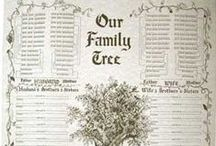 Genealogy : Past, Present, Future..