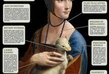 Art: famous artists and styles / Kuuluisat taiteilijat ja heidän tyylinsä