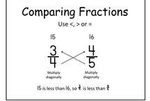 Maths / Matematiikka