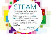 Science: STEAM / STEM / Yhdistetään matematiikka, (kuvaamataito), tekniikka, ylli ja rakentelu