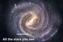 Science: Space / avaruus
