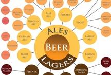 Bière-Beer