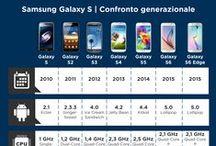 idealo ❤ Smartphone & Tablet / idealo conduce regolarmente analisi di mercato e ricerche sui comportamenti d'acquisto degli utenti grazie al suo innovativo motore di ricerca per la comparazione prezzi