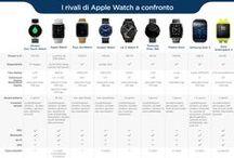 idealo ❤ Smartwatch / I migliori modelli di smartwatch sul mercato: funzionalità, design, batteria e rapporto qualità-prezzo su idealo.it http://www.idealo.it/cat/25496/smartwatch.html