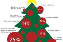Christmas cheer or Christmas chore? / Christmas with the MBTI!