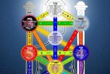 Kabbalah / An esoteric method, discipline, and school of thought :)