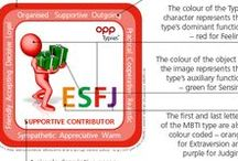 Typies / If you know your four-letter MBTI® Type, why not share it with your Typie®? These colourful pictograms capture the essence of your MBTI Type in word and character form.  https://www.opp.com/en/Using-Type/MBTI-Step-I-Typies