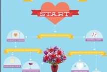 Flower, Love, and Holiday Infographics and Facts / Fascinating facts and infographics on flowers, love, and the holidays.