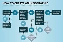 Infographics / by NC State University's Technology Training Solutions