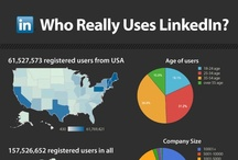 LinkedIn Love / Are you sing the social media powerhouse that is LinkedIn? More to the point, are you using LinkedIn correctly for business? Check out these tips, stats and resources to help you master LinkedIn. / by Social Rank Media