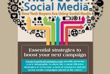 Social media / Здесь собраны интересные факты, события из мира социальных медиа