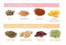 FLE: Nourriture / Fruits, légumes, viandes; ustensiles; alimentation; gaspillage alimentaire...