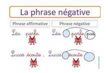 FLE: Grammaire - Negation