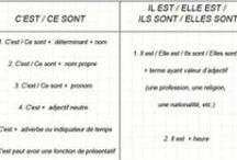FLE: GR - C'est vs il/elle est