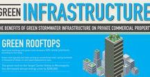 Stormwater and Green Infrastructure