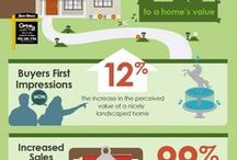 Real Estate Infographics / by South Surrey / White Rock Real Estate