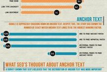 B2B Infographics / by South Surrey / White Rock Real Estate