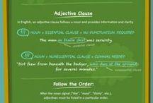 EFL Infographics - Grammar