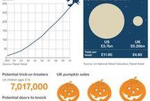 EFL Infographics - Culture