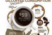 Coffee Fun Facts