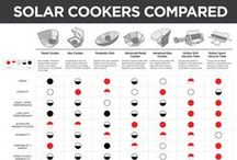 Renewable Energy EDU / There's a lot more than solar cooking in the renewable energy space. Here's some of our favorites!