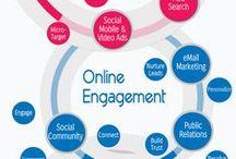 Content marketing / Trends og analyser om content marketing.