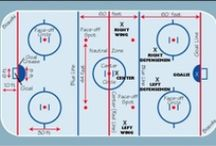 Hockey 101 / Learn The Game