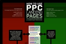 PPC Infographics / Infographics specifically devoted to PPC. Edited/curated by Aman Talwar.