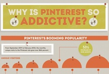 Pinterest Infographics / Infographics specifically devoted to Pinterest. Edited/curated by Aman Talwar.