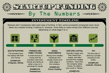 Startups Infographics / Infographics specifically devoted to Startups. Edited/curated by Aman Talwar.