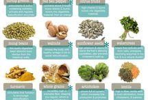 Nutritious nutrition