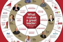 Leadership Gems / #Leadership and #Inspiration gems to find your #success.